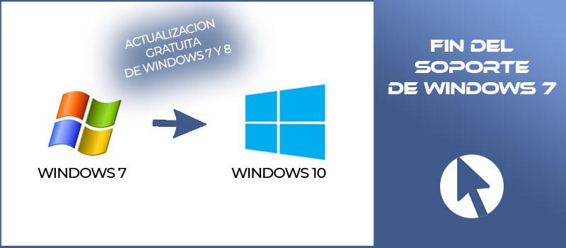Actualización de Windows 7